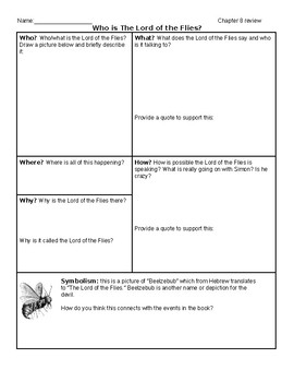 Who is the Lord of the Flies? Worksheet