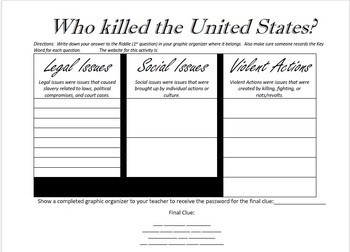 Who killed the United States--Causes of the Civil War Activity