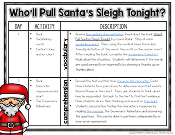 Who'll Pull Santa's Sleigh?(A Mini Unit)