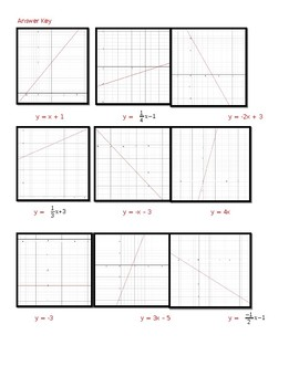 Who's Line is it? [Slope Intercept Form graphing practice]