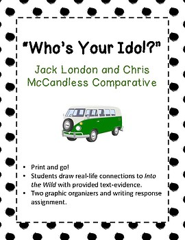 Who's Your Idol? Into the Wild: Jack London and Chris McCandless Comparative