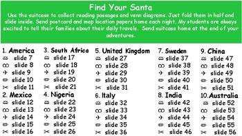 Christmas Around the World Who's Your Santa