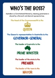Who's the Boss? Australian Political Leadership Poster