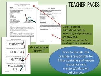 Scientific Method Activity and Inquiry Lab