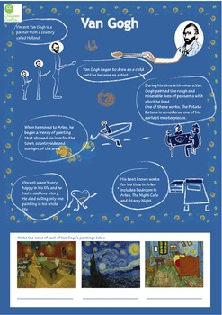 Who was Vincent Van Gogh