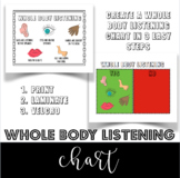 Whole Body Listening Chart