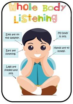 Whole Body Listening Poster By Top Teacher Teachers Pay