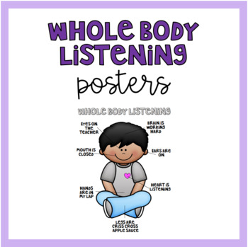 Whole Body Listening Poster