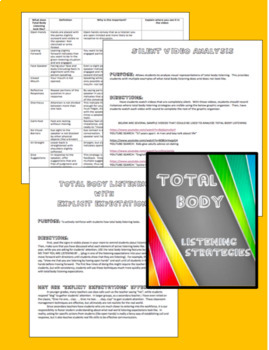 Whole Body Listening Posters with bonus strategies
