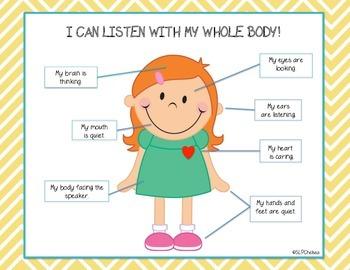 Whole Body Listening Visual