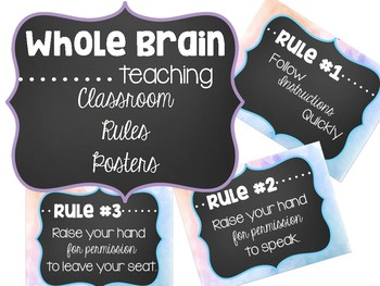 Whole Brain Teaching Rules- Chalkboard