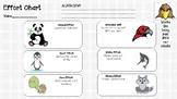 Whole Brain Teaching Peregrine Land Effort Chart
