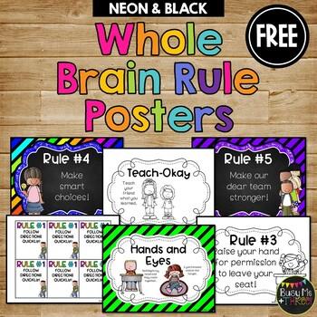 Whole Brain Teaching Rule Posters Neon & Black Melonheadz Edition