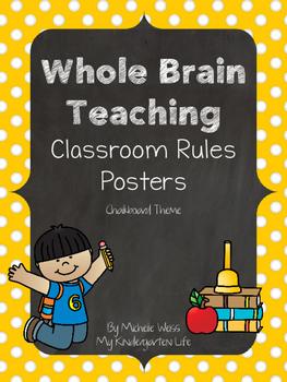 Whole Brain Teaching Rules Posters: Chalkboard & Polka Dots