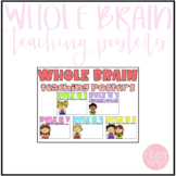 Whole Brain Teaching Rules: Posters for the classroom!
