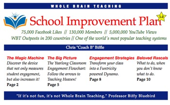Whole Brain Teaching School Improvement Plan (Preview)