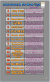 Whole Brain Teaching Scoreboard Variations Poster