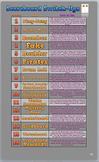 Whole Brain Teaching Scoreboard Variations Poster