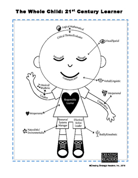 Whole Child: 21st Century Learner Poster