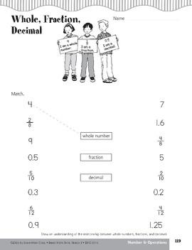 Whole, Fraction, Decimal (Relationships)