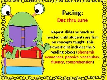 Whole Group Reading/Language Arts PowerPoint
