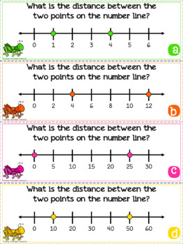 Whole Number As Distance On A Number Line
