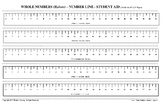 Whole Number Line (Halves) - Ruler Template - FREE