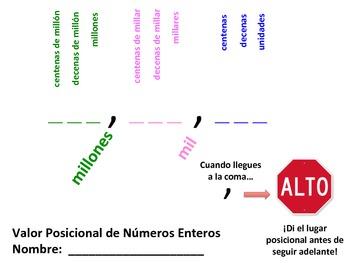 Whole Number Place Value Graphic Organizer (Spanish/English)