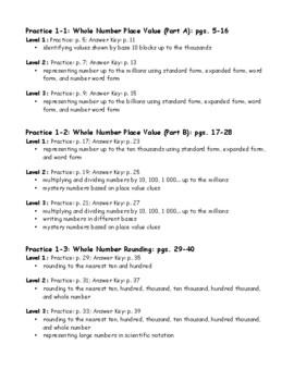 Unit 1: Whole Number Place Value & Rounding (Levelled)