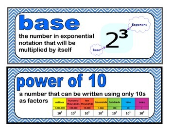 Whole Number Place Value and Operations Word Wall {EDM 4, Fifth Grade, Unit 2}