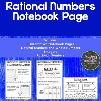 Whole Numbers, Integers, Rational Numbers Interactive Notebook Page