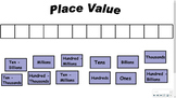 Whole Numbers Place Value Review Lesson