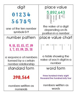 Whole Numbers Vocabulary