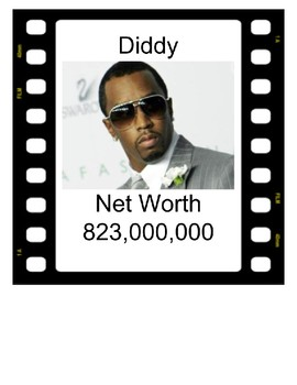 Whole Numbers (to millions) compare and order activity using Celebrity Net Worth