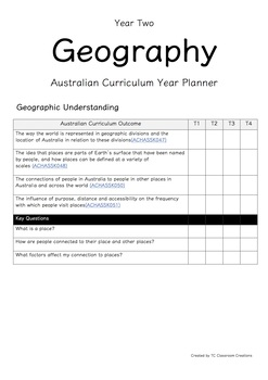 Whole School - HASS Year Planners MEGA BUNDLE! (Australian Curriculum)