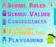 Whole School Rules and Values Notebook