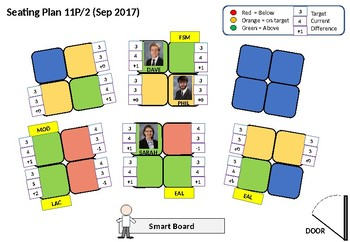 Whole School: Seating Plan Proforma / Template