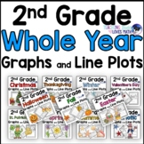 Whole Year Bundle 2nd Grade Bar Graphs, Picture Graphs, and Line Plots