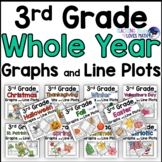 Whole Year Bundle 3rd Grade Math Bar Graphs, Picture Graphs, and Line Plots
