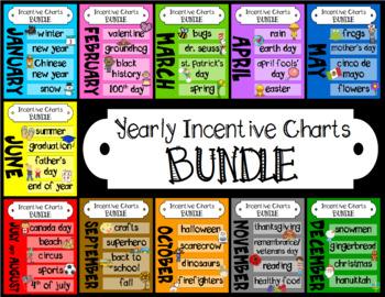 Yearly Incentive Chart BUNDLE