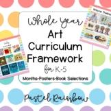 Whole Year K-5 Art Curriculum Framework - Pastel Rainbow
