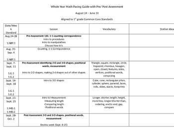 Math Pacing Guide 1st Grade
