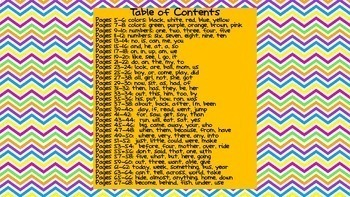 Whole Year - {Editable} Sight Word Homework - 1st Grade