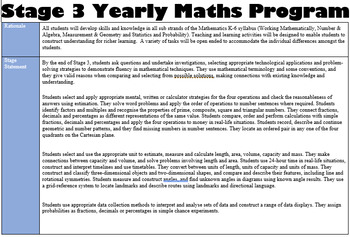 Whole Year Stage 3 Maths Program- Ready to present in program with minimal edits