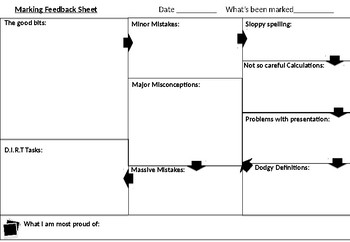 Just one sheet to feedback to all the class! Whole class marking & feedback tool
