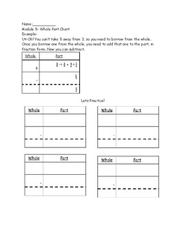 Whole part chart for fractions