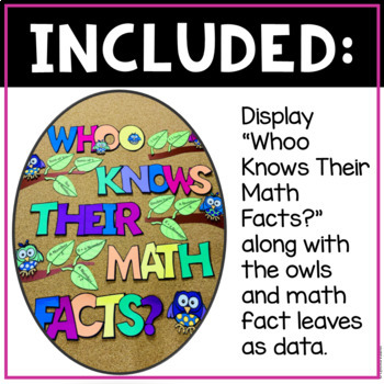 Addition! Subtraction! Fact Fluency!