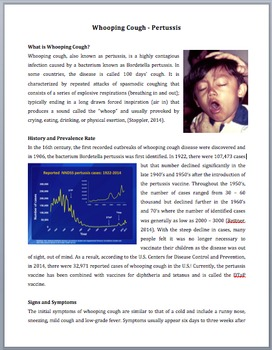 Whooping Cough - Pertussis - Science Reading Article