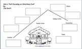 Who's That Knocking On Christmas Eve? Plot Map