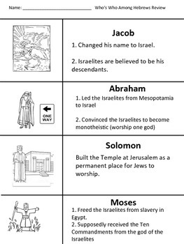 Who's Who Among Hebrews: Instructional or Review Activity for Ancient Israel